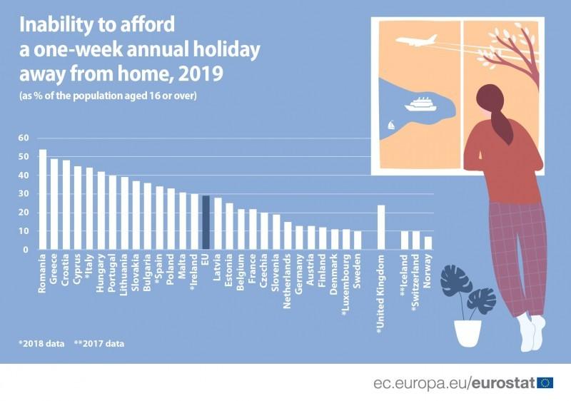 Zestawienie państw, których obywatele nie mogą wyjechać na tygodniowe wakacje.