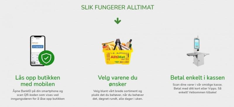 Instrukcja robienia zakupów w sklepie AlltiMat w Norwegii.