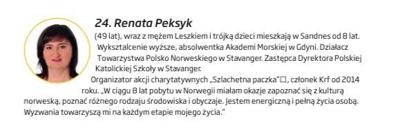 Norweskie wybory lokalne, polscy kandydaci