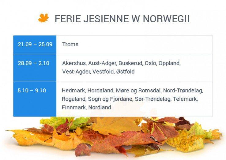Plan ferii jesiennych w Norwegii w 2015 roku.