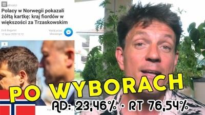 Jak głosowali Polacy w Norwegii w Wielkiej Brytanii i USA - Podsumowanie